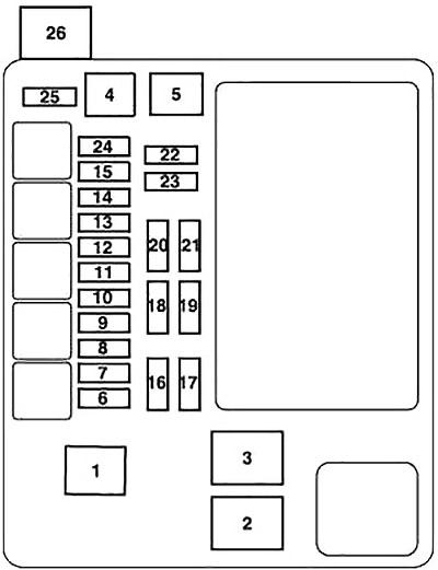 Mitsubishi Eclipse (4G; 2006-2012) Fuse Diagram
