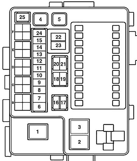 Mitsubishi Grandis (2003-2011) Fuse Diagram • FuseCheck.com