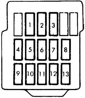 Mitsubishi Mirage (1989-1992) Fuse Diagram • FuseCheck.com