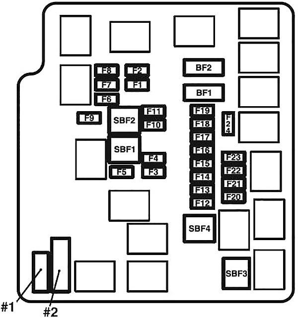 Mitsubishi Mirage (2012-2019) Fuse Diagram • FuseCheck.com