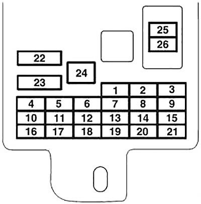 Mitsubishi i-MiEV (2009-2018) Fuse Diagram • FuseCheck.com
