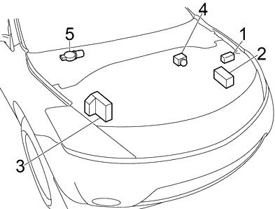 Nissan Murano (2002-2007) Fuse Diagram • FuseCheck.com