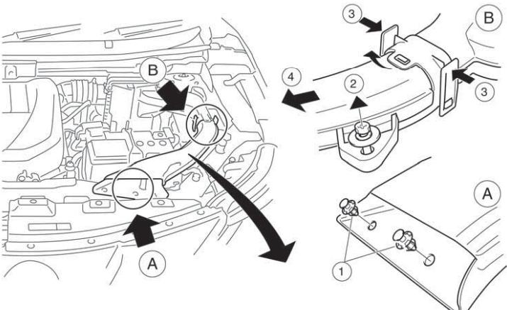 Nissan Qashqai (2013-2017) Fuse Diagram • FuseCheck.com