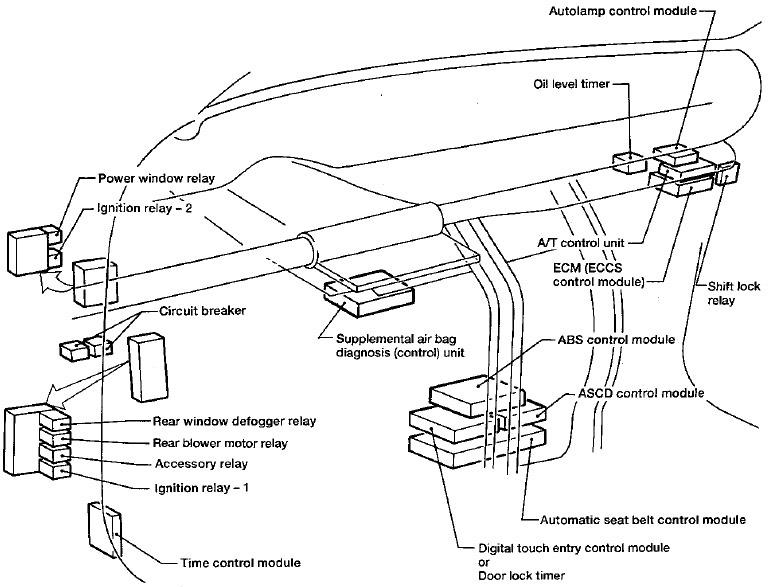 Nissan Quest (1993-1995) Fuse Diagram • FuseCheck.com