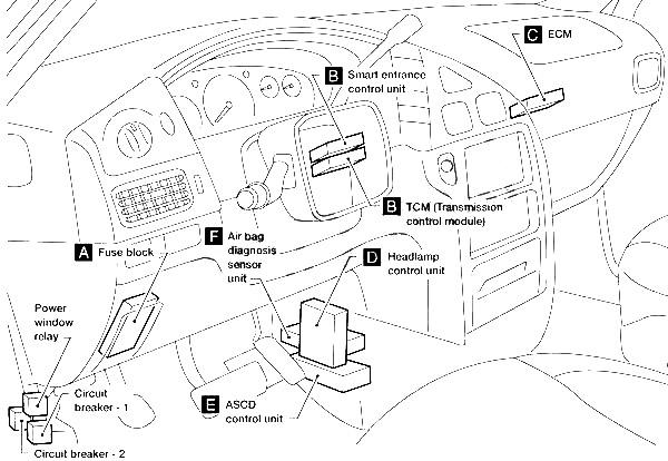 Nissan Quest (1998-2002) Fuse Diagram • FuseCheck.com