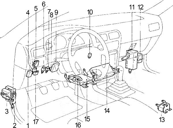 Nissan Sentra (1990-1994) Fuse Diagram • FuseCheck.com