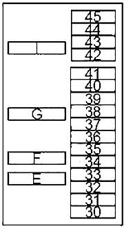 Nissan Sentra (1995-1999) Fuse Diagram • FuseCheck.com