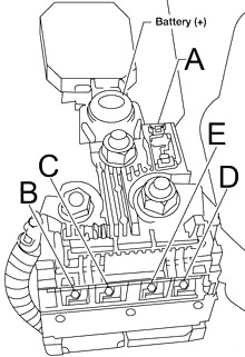 Nissan Versa Note (2013-2018) Fuse Diagram • FuseCheck.com