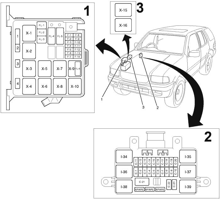 Opel / Vauxhall Frontera B (1998-2004) Fuse Diagram