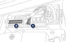 Peugeot 107, Citroen C1 (2005-2014) Fuse Diagram