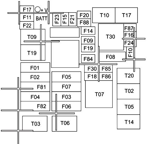 Ram ProMaster City (2015-2017) Fuse Diagram • FuseCheck.com