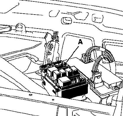Renault Espace IV (2002-2006) Fuse Diagram • FuseCheck.com