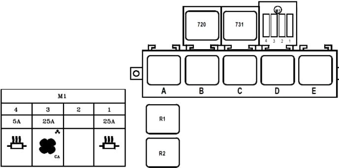 Renault Master (1997-2003) Fuse Diagram • FuseCheck.com