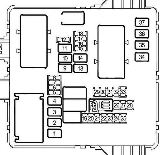 Saab 9-5 (2010-2012) Fuse Diagram • FuseCheck.com