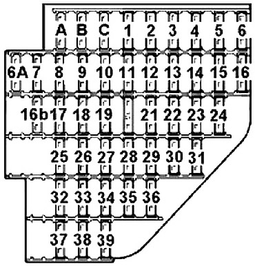 Saab 900 NG (1994-1998) Fuse Diagram • FuseCheck.com