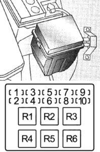 Saab 9000 (1984-1998) Fuse Diagram • FuseCheck.com