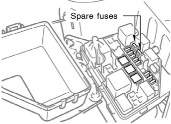 Scion xB (2004-2007) Fuse Diagram • FuseCheck.com