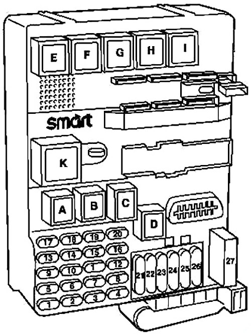 Smart City-Coupe / Fortwo (1998-2002) Fuse Diagram