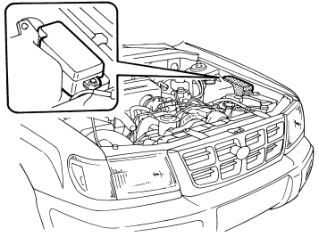Subaru Forester (1997-2002) Fuse Diagram • FuseCheck.com