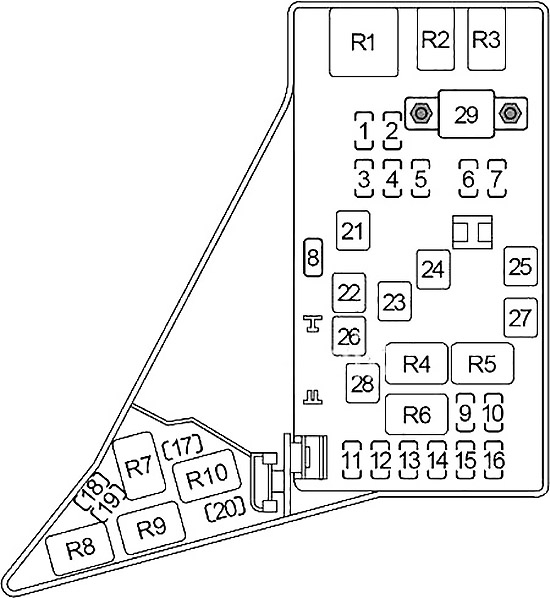 Subaru Forester (2013-2018) Fuse Diagram • FuseCheck.com