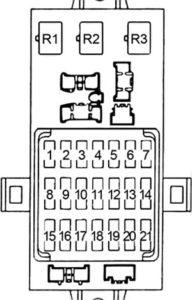 Subaru Impreza (1992-1998) Fuse Diagram • FuseCheck.com