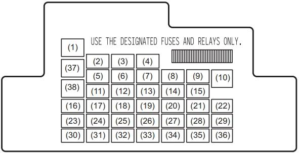 Suzuki Ciaz (2014-2018) Fuse Diagram • FuseCheck.com