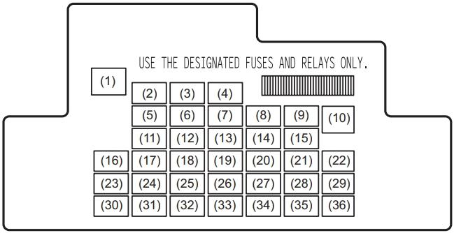 Suzuki Swift (2010-2017) Fuse Diagram • FuseCheck.com
