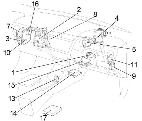 Toyota Auris & Corolla (2013-2018) Fuse Diagram