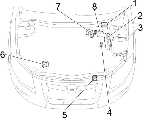 Toyota Auris (E150) (2006-2012) Fuse Diagram • FuseCheck.com