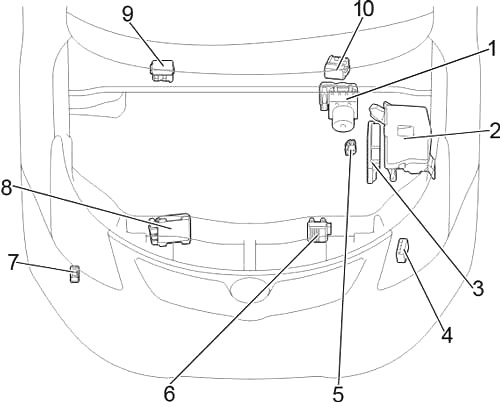 Toyota Avensis (T270) (2009-2018) Fuse Diagram • FuseCheck.com