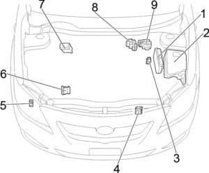 Toyota Corolla (E150) (2006-2013) Fuse Diagram • FuseCheck.com