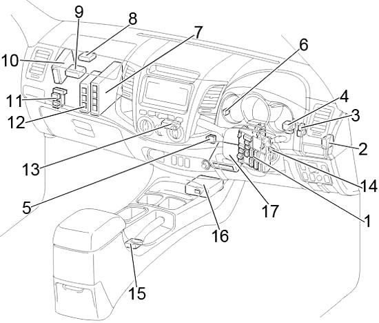 Toyota Fortuner (2004-2015) Fuse Diagram • FuseCheck.com