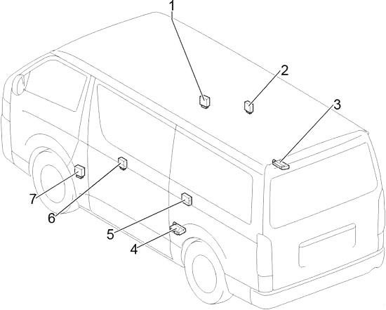 Toyota HiAce (H200) (2013-2018) Fuse Diagram • FuseCheck.com