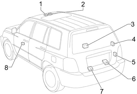 Toyota Highlander (XU20) (2001-2007) Fuse Diagram