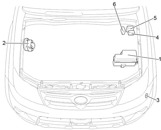 Toyota Hilux (2004-2015) Fuse Diagram • FuseCheck.com