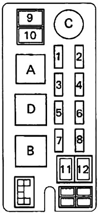 Toyota Hilux, T100, Pickup (1989-1997) Fuse Diagram