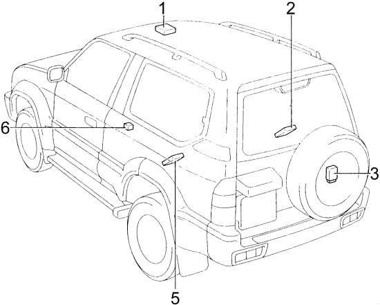 Toyota Land Cruiser Prado (J90) (1996-2002) Fuse Diagram