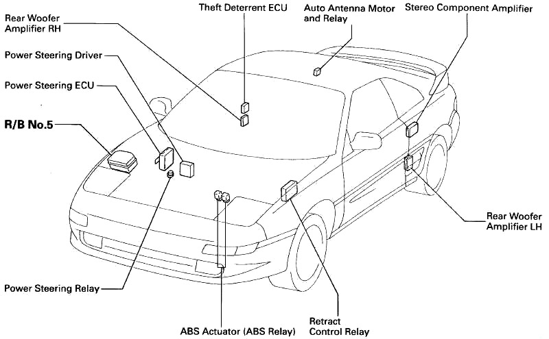 Toyota MR2 (W20) (1989-1999) Fuse Diagram • FuseCheck.com