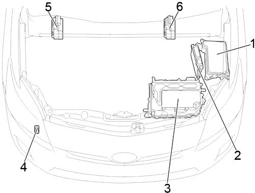 Toyota Prius (XW30) (2009-2015) Fuse Diagram • FuseCheck.com