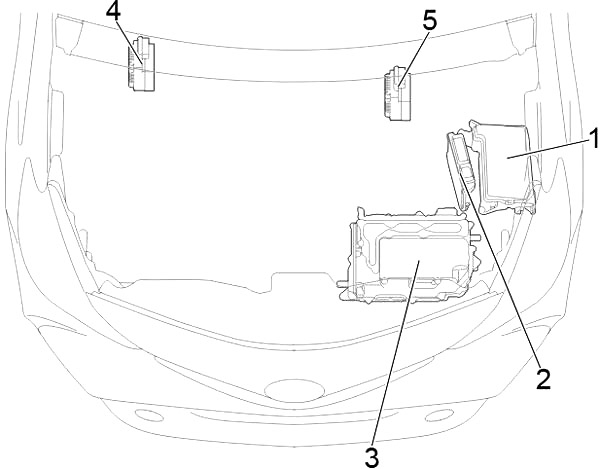 Toyota Prius V, Prius+ (ZVW40) (2011-2018) Fuse Diagram
