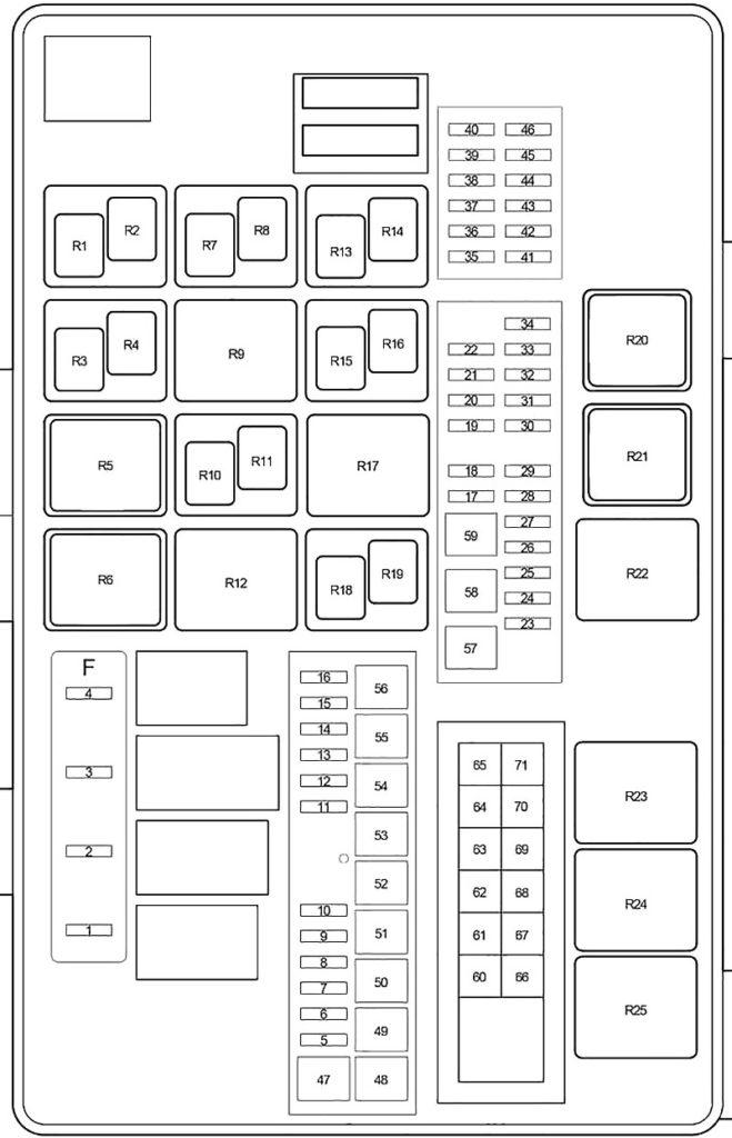 Toyota Sequoia (2008-2018) Fuse Diagram • FuseCheck.com