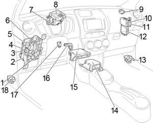 Toyota Urban Cruiser / Scion xD (2008-2014) Fuse Diagram