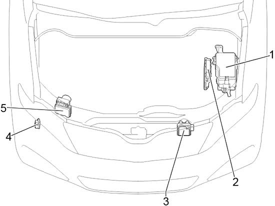 Toyota Venza (2008-2017) Fuse Diagram • FuseCheck.com