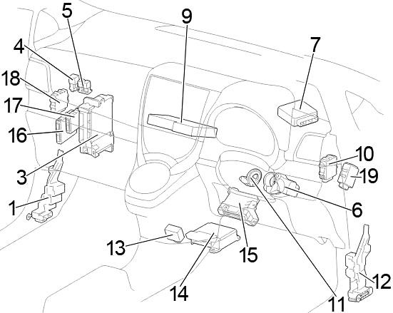 Toyota Verso-S (2010-2017) Fuse Diagram • FuseCheck.com
