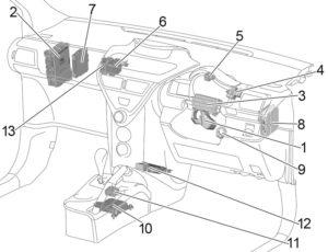 Toyota iQ and Scion iQ (2008-2015) Fuse Diagram