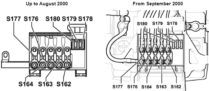 Volkswagen Golf IV / Bora (1999-2006) Fuse Diagram