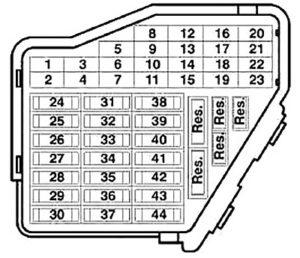 Volkswagen Passat (B5) (1996-2005) Fuse Diagram
