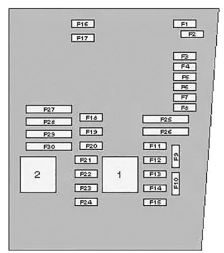 Volkswagen Tiguan (2007-2011) Fuse Diagram • FuseCheck.com