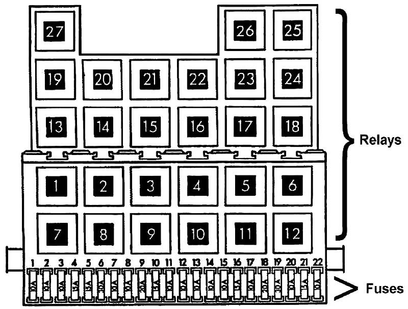 Volkswagen Transporter (T4) (1990-1995) Fuse Diagram