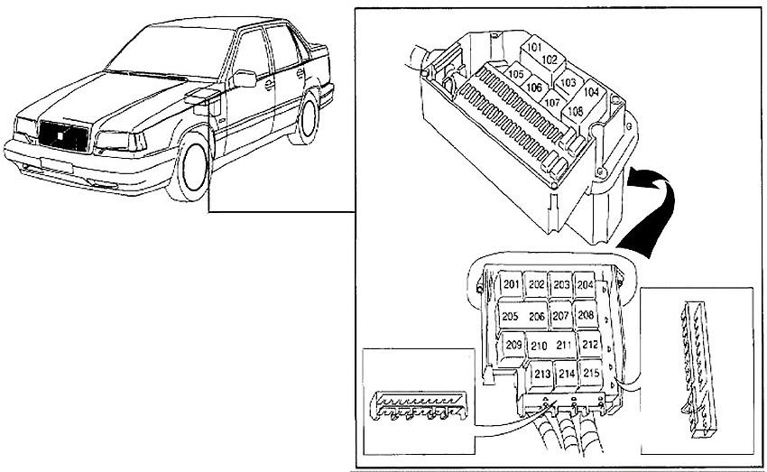 Volvo 850 (1993-1997) Fuse Diagram • FuseCheck.com